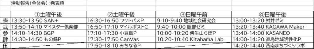 210211_machikare_presentations.jpg